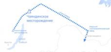 Нефтепровод Чаянда - ВСТО